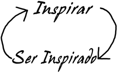 Procura Inspiração